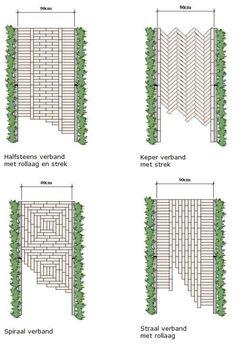 Online tuinieren de tuin en tuinfilmpjes site met handige snoeikalender - Voorbeelden legpatronen #landscapearchitecture