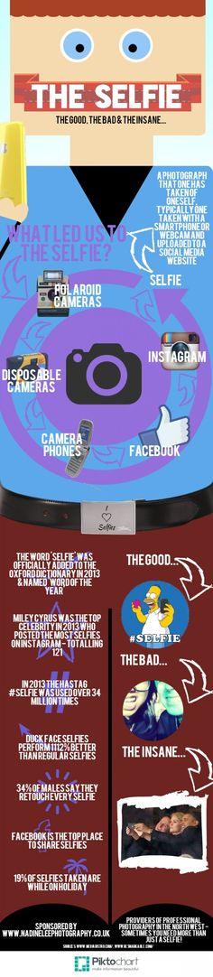 Selfies - The new global phenomenon! Here is a look at facts on selfies and look at the good, the bad and the insane - from  www.nadineleephotography.co.uk