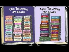 66 Books In The Bible - by Group.  Helping the kids (and me!) to remember the books of the Bible.