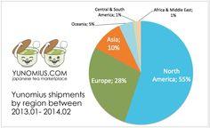 Yunomius milestone: We've shipped to 50 countries!! - Yunomi.us