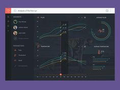 Best ui dashboards images dashboard design