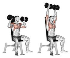 Shoulder Day : Complete Workout Program The Healthy Nairobian - Fitnessplan Kettlebell Training, Weight Training Workouts, Kettlebell Cardio, Gym Workout For Beginners, Gym Workout Tips, Fun Workouts, Back And Shoulder Workout, Shoulder Day, Triceps Workout