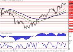 XAU/USD: fundamental analysis 01 August 2017, 09:03 Free Forex Signals