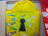 The Crafty Counselor-Responsibility lesson ideas  (in one of the blogs the idea of outlining a body and write in it children's responsibilities)