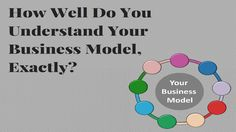 Do you know your business model? Really? Does it cover everything it should or have you had a few unpleasant surprises?  http://www.pushbusinesstraining.com/how-well-do-you-understand-your-business-model-exactly/