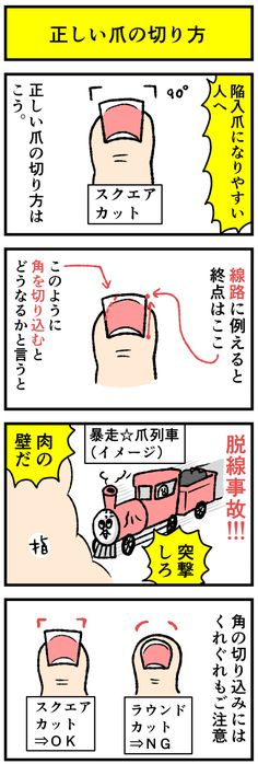 アロ~ハ☆今日も元気なデルぽんで~す☆爪のトラブルにお困りの皆さんへ!正しい爪の切り方を漫画にしましたよ☆どうぞ~☆ 陥入爪というのは、爪が指のお肉に食い込んでしまっている状態です。爪が巻いてしまっていたり、短く切りこみすぎていることが原因でなるよ☆(そ