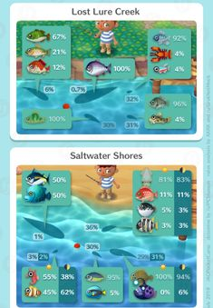 Animal Crossing Guide, Animal Crossing Pocket Camp, Animal Games, My Animal, Gamer's Guide, Map Layout, Happy Home Designer, New Leaf, Funny Cute