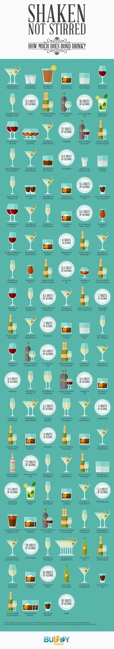 Ever wondered how much James Bond drinks per movie? Well, now you know...