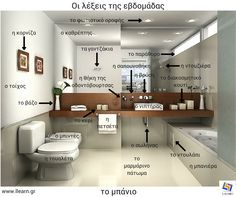 "Το ""μπάνιο"" από την L-LEARN©. Learn Greek, Shower Soap, Greek Language, Language Lessons, Learning, Modern, House, Culture, Projects"