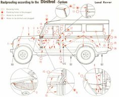 Defender    Dimensions  Australian    Land       Rover    Owners   Things   Pinterest   Posts     Land       rover