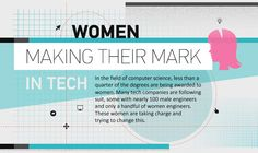 Women Making Their Mark in Tech #infographic