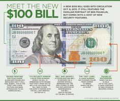 Meet the New 100 Dollar Bill [Infographic]