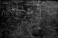 Joseph Beuys  / Sunstate, 1974  chalk on blackboard  48 x 72 inches  Collection: The Museum of Modern Art, New York