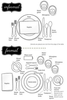 How to set your formal and informal table |Here's a simple guide for showing you how to set your table for any holiday. See more on TodaysCreativeLife.com