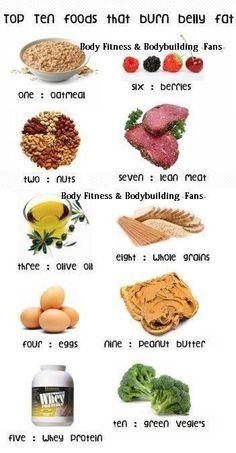 burn fat foods