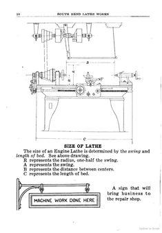 pin by svastics zolt n on cnc 3d printer pinterest software rh pinterest com Turret Lathe Diagram CNC Lathe Machine