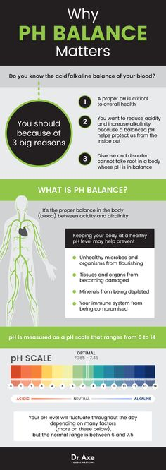 Having a proper pH balance is a crucial aspect to overall health. Here we discuss the importance of reducing acidity and increasing alkalinity and how.