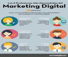 Best SEO Marketing Digital of the Month Digital Marketing Strategy, E-mail Marketing, Marketing Quotes, Business Marketing, Internet Marketing, Online Marketing, Social Media Marketing, Affiliate Marketing, Mobile Marketing