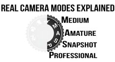 Real Camera Modes Explained