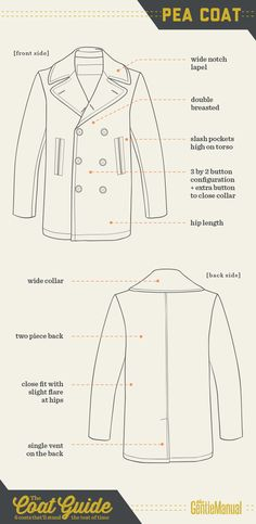 Men's Coat Guide: Pea Coat. 6 Coats That Will Stand the Test of Time as seen on www.theGentleManual.com