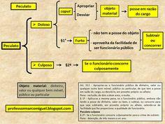 APROVEITE E CONHEÇA A PROMOÇÃO PARA ESCREVENTE TJ/SP     (três matérias fundamentais)     CLIQUE AQUI          Se quiser participar d...