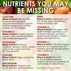 missing nutrients