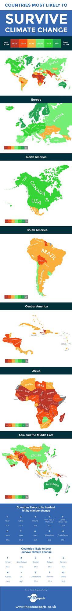 Quels sont les Pays les plus menacés par le Changement Climatique ? (infographie)