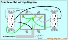 outlet wiring diagram i m pinning a few of these here nice to keep rh pinterest com electrical outlet diagram symbols double electrical outlet wiring diagram