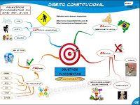 Mentes Brilhantes!: Mapas do Direito