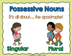 Image result for possessive nouns