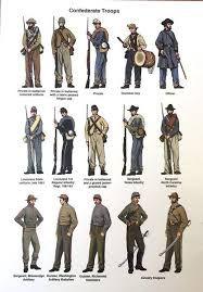 Image result for 10th texas cavalry, uniform, confederate