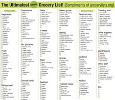 Make a grocery list, Google and Generators on Pinterest
