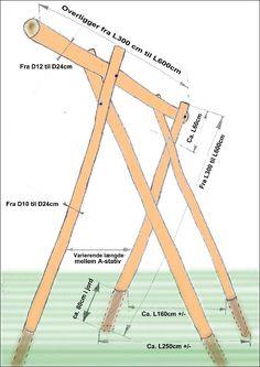 Her ses skitse af gynger lacet med robinie naturpæle