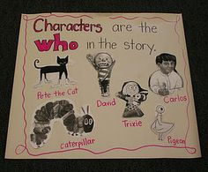 Characters - Be sure to include animals and people.  Some kids are literal and may think that  only animals are characters since many  early books have animals as main characters.