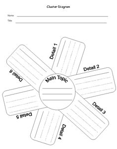 Graphic Organizers: I like this organizer for thunderstorms.  After listing 6 details they learned, the student can write a summary or essay on the subject or topic.