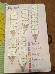 July mood tracker #july #moodtracker #bulletjoirnaljunkies