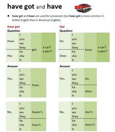 English Grammar For Kids, English Grammar Tenses, Learning English For Kids, Teaching English Grammar, English Writing Skills, English Verbs, Learn English Words, English Phrases, English Language Learning