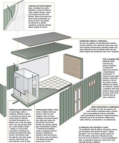 container house how to
