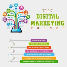 Look for the top 7 digital marketing trends and make your business stand firm among its competitors without any obstacle. #internetmarketing #startups #inspirational #socialmedia #trends #onlinetrends #socialmediatips #digitalmarketing #growth #marketingtips #marketingstrategy #smm #onlinemarketing #agency #creative #creativeagency #online #advertising #marketing #socialmedia #socialmediamarketing #seo #sem #branding #digital #digitalmarketing #Mindcliff #MindcliffSolution…
