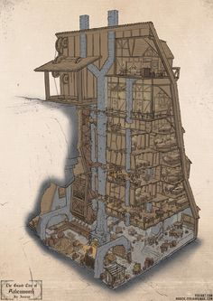 ArtStation - City of Arbenworth 04, Fedja Hodzic