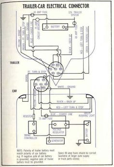 1973 airstream wiring diagram rally topics diy projects rh pinterest com 7 Pin Trailer Wiring Diagram Dump Trailer Pump Wiring Diagram