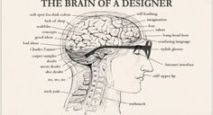 Young Architect Guide: 18 Tricks for Getting Mentally Clear - Architizer Journal Architecture Memes, School Architecture, Commercial Architecture, Illustrations, Dark Colors, In This World, How To Find Out, Brain, Web Design