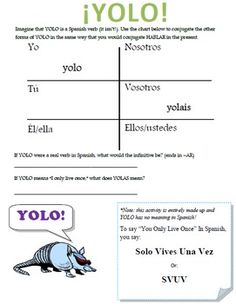 """Spanish -AR verbs practice - """"If YOLO were a Spanish verb."""" Just for fun."""
