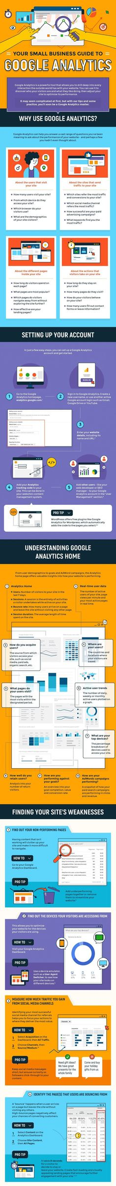 A Small-Business Guide to Google Analytics (Infographic) Becky|1PamperQueen|Couture2627