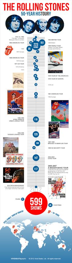 Commemorate 50 Years in Style With the Rolling Stones - A Tour Infographic