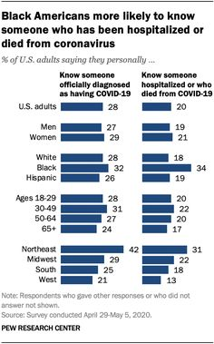 Source: Pew Research Center