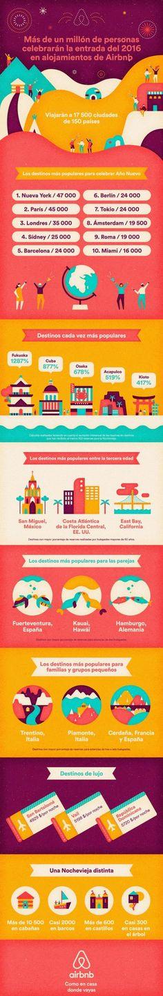 Infografía de tendencias para la Nochevieja de 2015. Fuente: Airbnb.