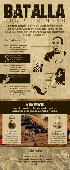 Infografía para conmemorar la batalla del 5 de mayo, también conocida como la batalla de Puebla Spanish Classroom, Teaching Spanish, Mexico People, Mexican Revolution, Cultura General, Mexico Culture, Magic Words, Spanish Lessons, World History