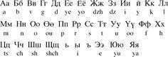 Αποτέλεσμα εικόνας για cyrillic alphabet