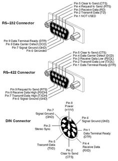 Micro Usb Wiring Diagram. Micro. Auto Wiring Diagram